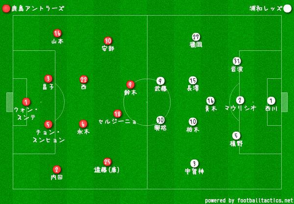 第98回天皇杯準決勝 鹿島vs浦和 フォーメーション