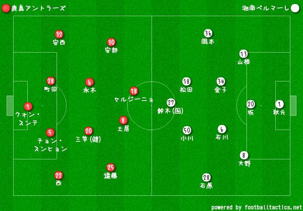 2018J1第26節鹿島vs湘南 フォーメーション