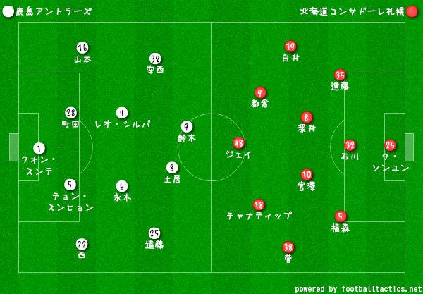 2018J1第27節鹿島vs札幌 フォーメーション