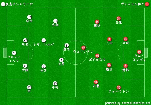 2018J1第28節鹿島vs神戸 フォーメーション