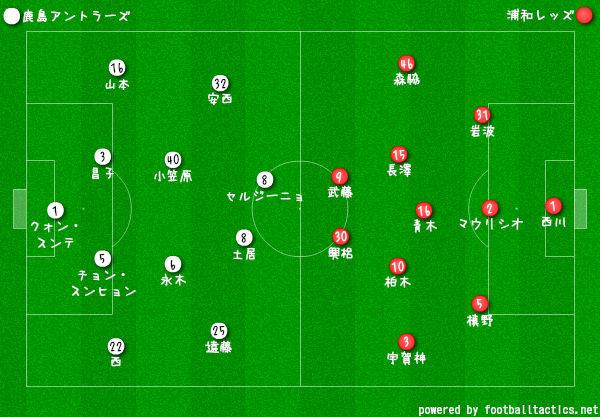 2018J1第30節鹿島vs浦和 フォーメーション