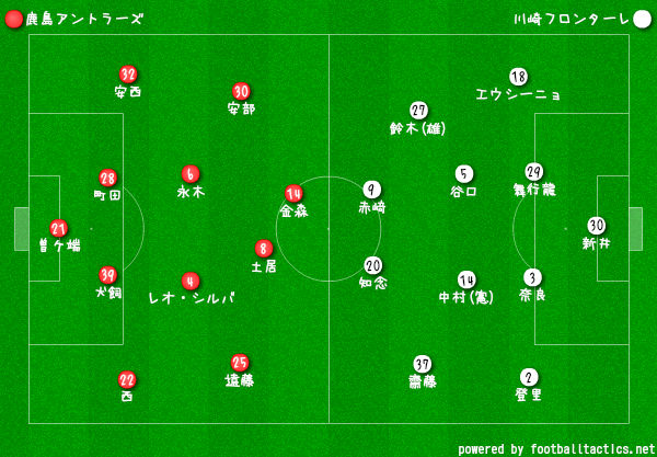 2018ルヴァン準々決勝1戦鹿島vs川崎 フォーメーション