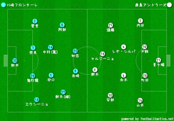 2018ルヴァン準々決勝2戦鹿島vs川崎 フォーメーション