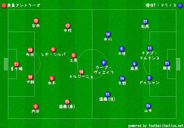 2018ルヴァン準決勝1戦 鹿島vs横浜FM フォーメーション