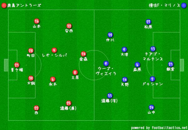 2018ルヴァン準決勝2戦 鹿島vs横浜FM フォーメーション