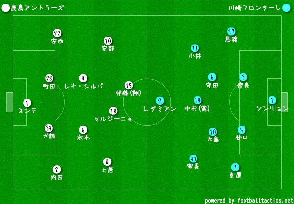 2019Jリーグ第2節鹿島vs川崎 フォーメーション