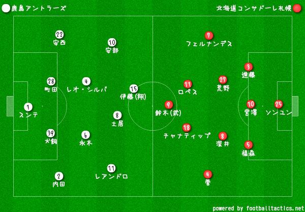 2019Jリーグ第4節鹿島vs札幌 フォーメーション