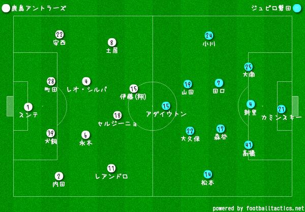 2019Jリーグ第5節鹿島vs磐田 フォーメーション