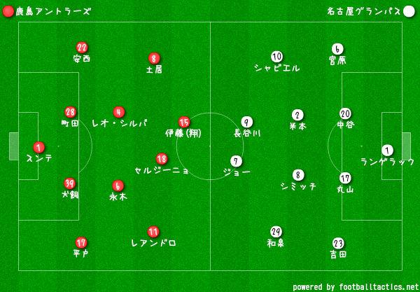 2019Jリーグ第6節鹿島vs名古屋 フォーメーション