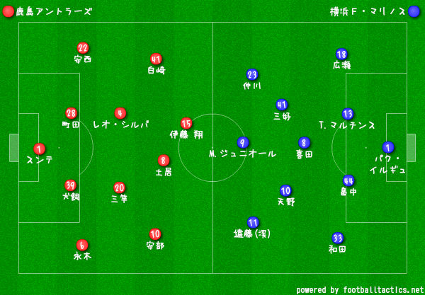 2019Jリーグ第9節鹿島vs横浜FM フォーメーション