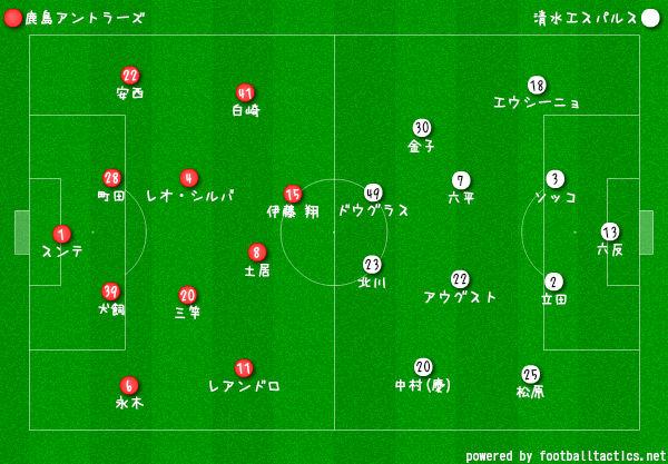 2019Jリーグ第10節鹿島vs清水 フォーメーション