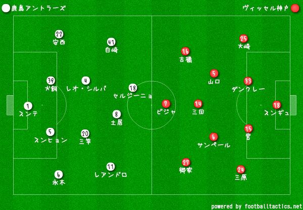 2019Jリーグ第11節鹿島vs神戸 フォーメーション