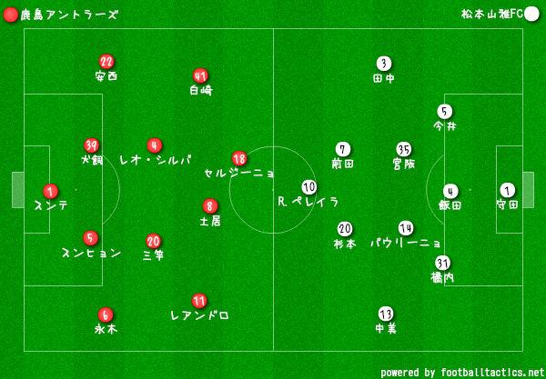 2019Jリーグ第12節鹿島vs松本 フォーメーション