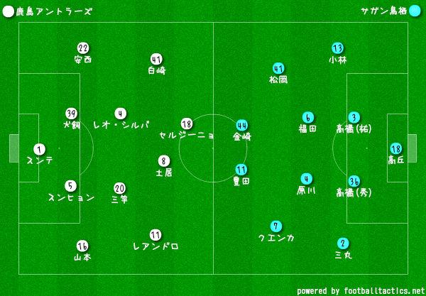 2019Jリーグ第13節鹿島vs鳥栖 フォーメーション