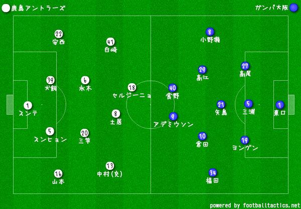 2019Jリーグ第14節鹿島vsG大阪 フォーメーション
