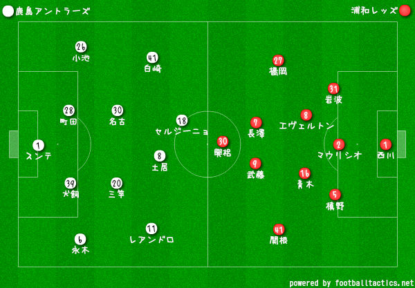 2019Jリーグ第16節鹿島vs浦和 フォーメーション