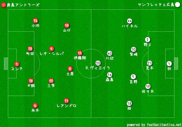 2019Jリーグ第17節鹿島vs広島 フォーメーション