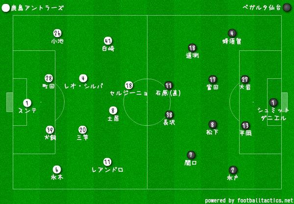2019Jリーグ第19節鹿島vs仙台 フォーメーション
