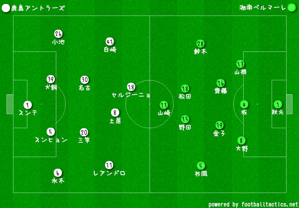 2019Jリーグ第21節鹿島vs湘南 フォーメーション