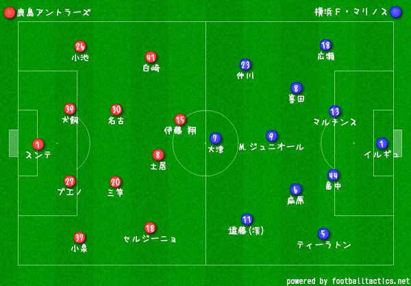 2019Jリーグ第22節鹿島vs横浜FM フォーメーション