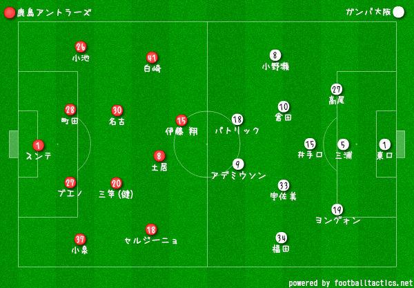 2019Jリーグ第24節鹿島vsG大阪 フォーメーション