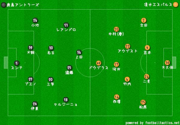 2019Jリーグ第25節鹿島vs清水 フォーメーション