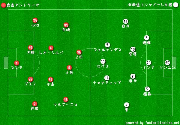 2019Jリーグ第27節鹿島vs札幌 フォーメーション